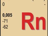 Radon - Rischi salute sicurezza